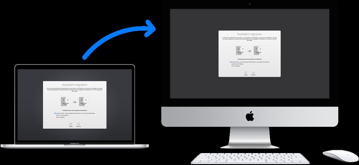 Un MacBook (ancien ordinateur) affichant l'écran de l'Assistant migration, connecté à un iMac (nouvel ordinateur) affichant également l'écran de l'Assistant migration.
