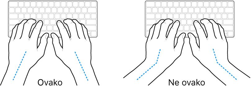 Ruke položene na tipkovnicu s prikazom pravilnog i nepravilnog položaja zapešća i ruku.