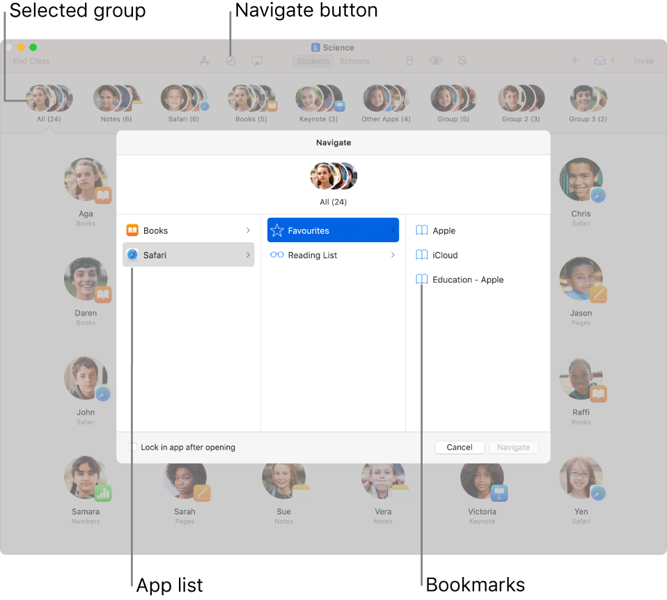 A Classroom window highlighting the Navigate button and a selected group of students. The Navigate pane shows two destinations — Books and Safari.