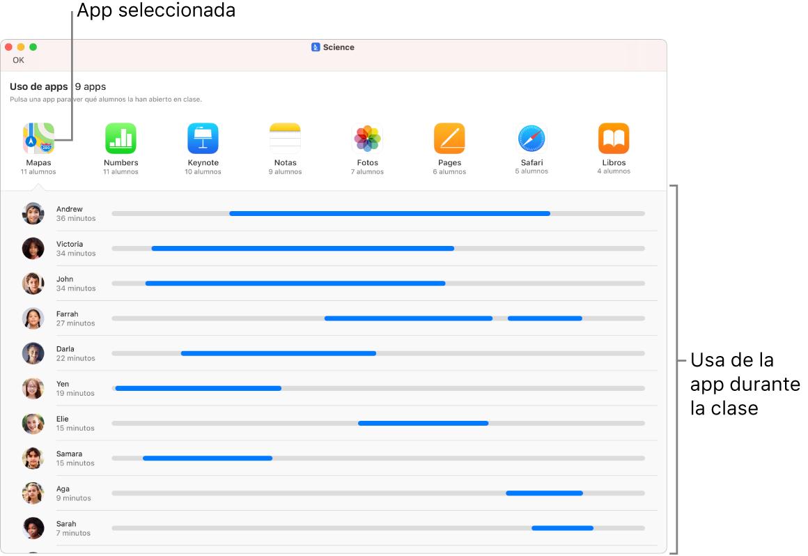 Ventana de Aula que muestra qué alumnos están usando las apps seleccionadas.