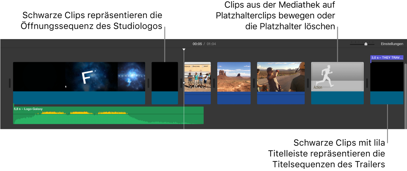 In einen Film konvertierter Trailer mit schwarzen Clips, die die Eröffnungssequenz des Filmstudios zeigen, schwarze Clips mit Titelleisten, die die Titelsequenz des Trailers zeigen, und ein Platzhalterfeld