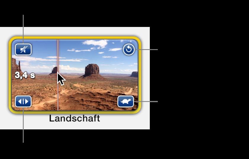 Platzhalterfeld mit Videoclip, Lautsprechersymbol links oben, gebogener Pfeil rechts oben, Doppelpfeil links unten und Temposymbol rechts unten