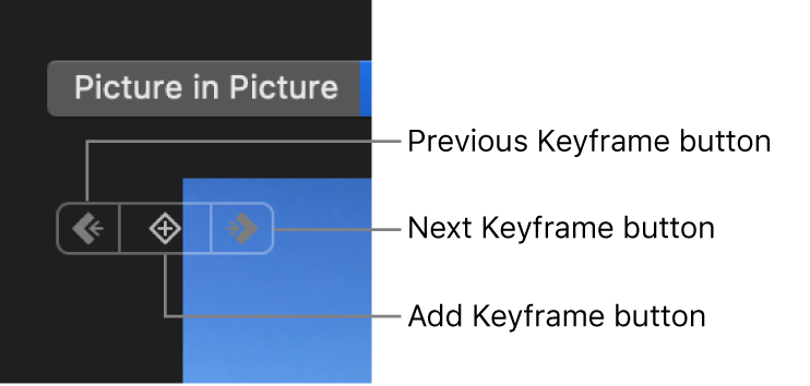 Previous Keyframe, Next Keyframe, and Delete Keyframe buttons in viewer