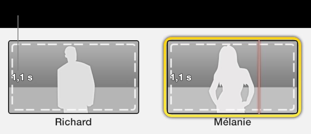 Paramètres fictifs de bande-annonce avec une marque temporelle indiquant la durée requise pour la vidéo