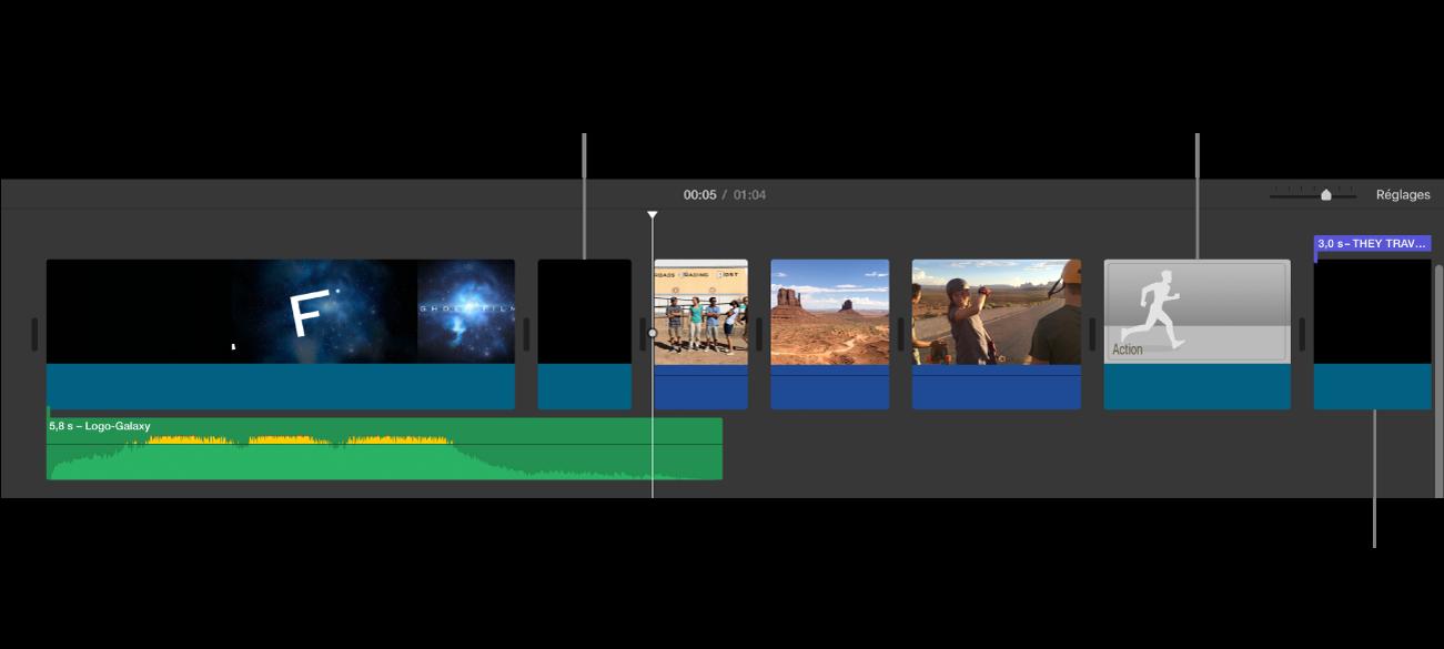 Timeline présentant une bande-annonce convertie en film, avec des plans noirs représentant la séquence d'ouverture avec le logo du studio, d'autres plans noirs avec des barres violettes représentant les séquences de titre de la bande-annonce et des images en échelle de gris représentant les plans de paramètre fictif