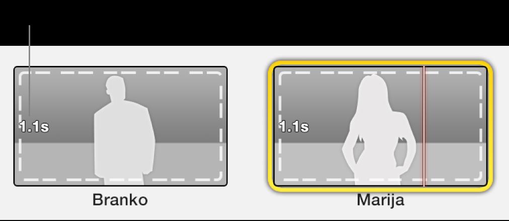 Držači mjesta najave s vremenskom oznakom koja označava potrebnu duljinu videozapisa