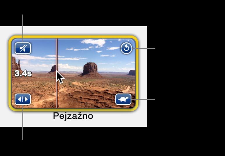 Polje prikaza držača mjesta s isječkom videozapisa, koji prikazuje ikonu zvučnika u gornjem lijevom kutu, okruglu strelicu u gornjem desnom kutu, dvostruke strelice u donjem lijevom kutu i ikonu brzine u donjem desnom kutu