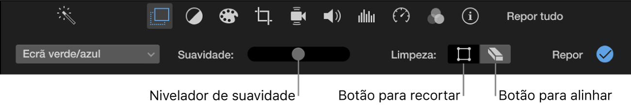 "Controlos de ""Ecrã verde/azul"""