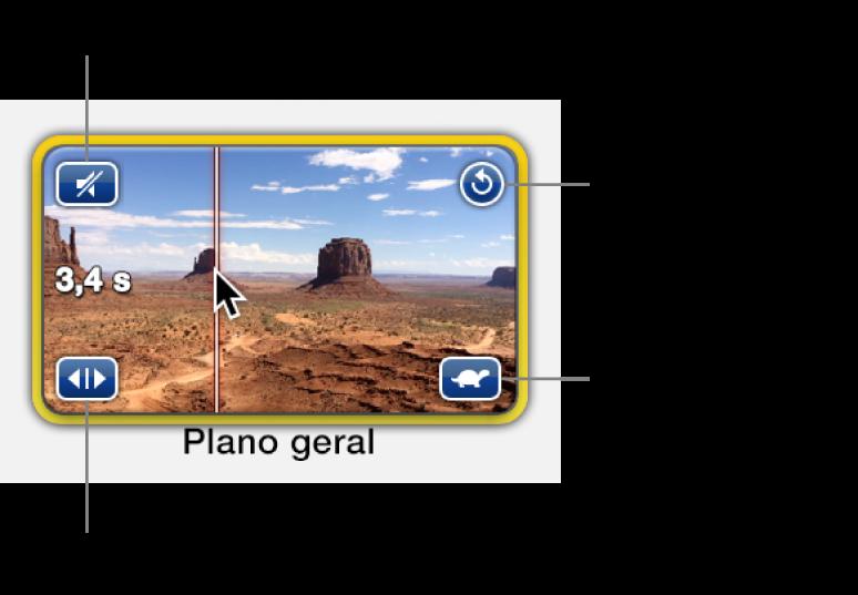 Seletor de marcador de posição com um clip de vídeo, com um ícone de coluna no canto superior esquerdo, uma seta circular no canto superior direito, setas duplas no canto inferior esquerdo e o ícone de velocidade no canto inferior direito