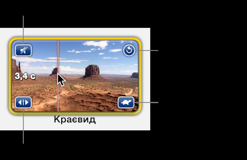 Комірка чарунки з відеоуривком, що показує іконку динаміка у верхньому лівому куті, вигнуту стрілку у верхньому правому куті, подвійні стрілки в нижньому лівому куті та іконку швидкості в нижньому правому куті