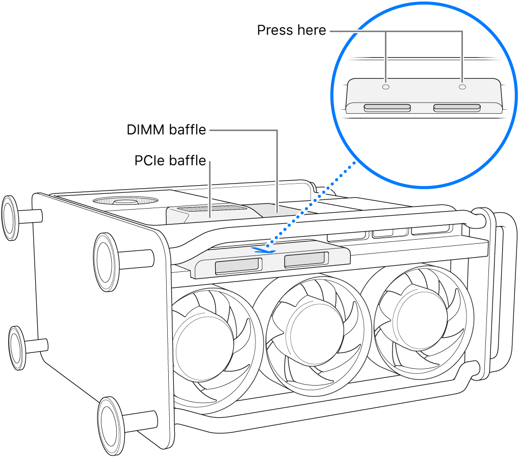 Mac Pro on its side and showing the DIMM baffle, PCIe baffle, and SSD cover.