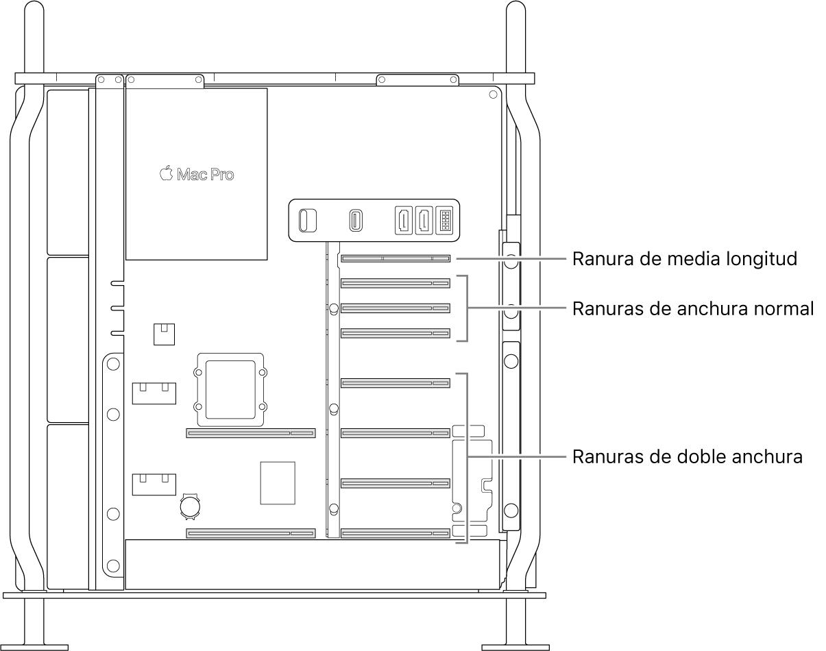El lateral del Mac Pro abierto con indicaciones que muestran la ubicación de las cuatro ranuras de ancho doble, las tres ranuras de ancho sencillo y la ranura de mitad de ancho.