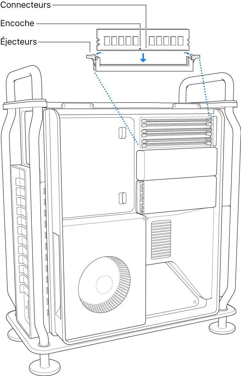 Le module DIMM installé après que les loquets sur les éjecteurs se soient fermés avec un déclic.