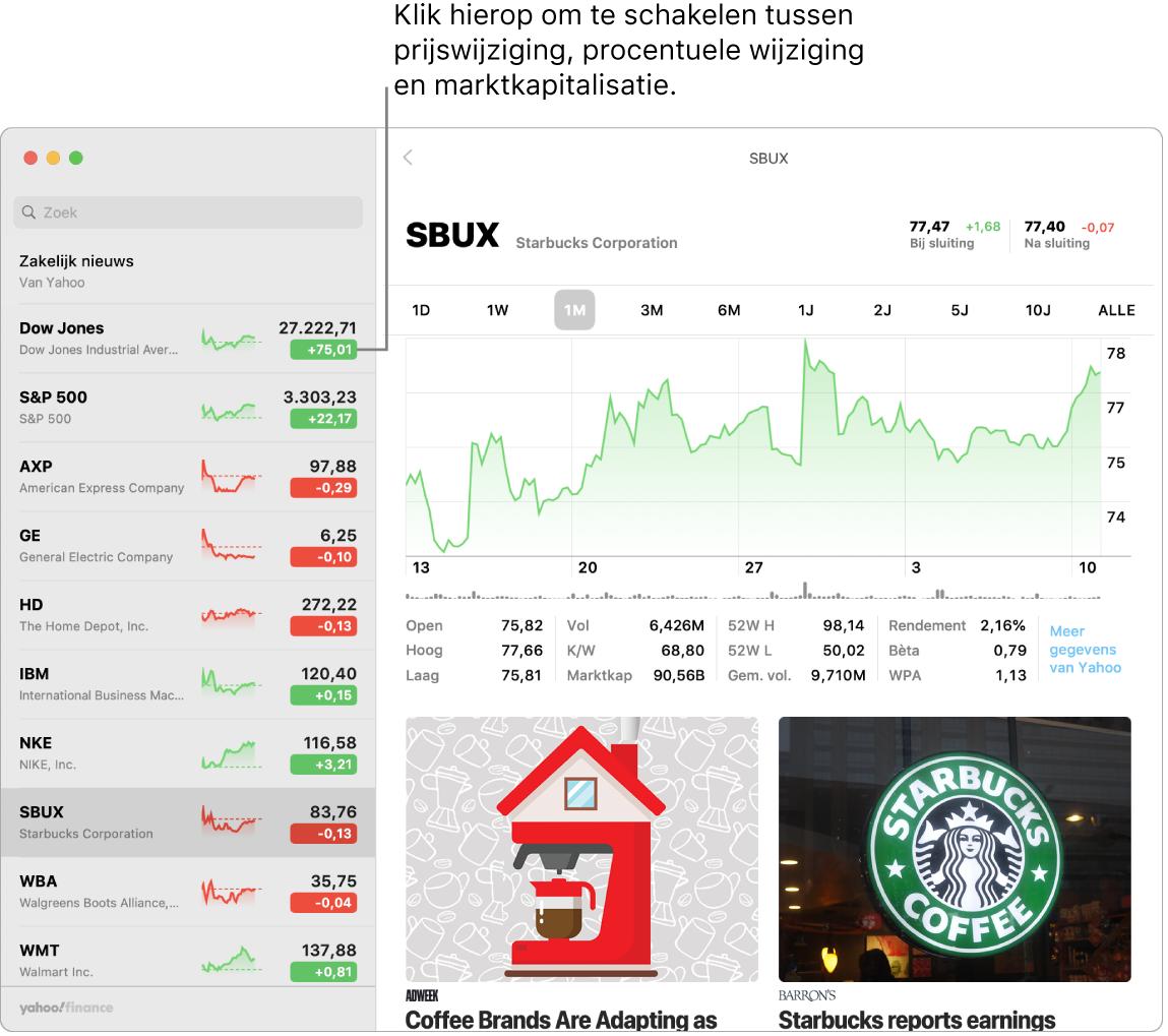 Een Aandelen-scherm met informatie en artikelen over het geselecteerde aandeel.
