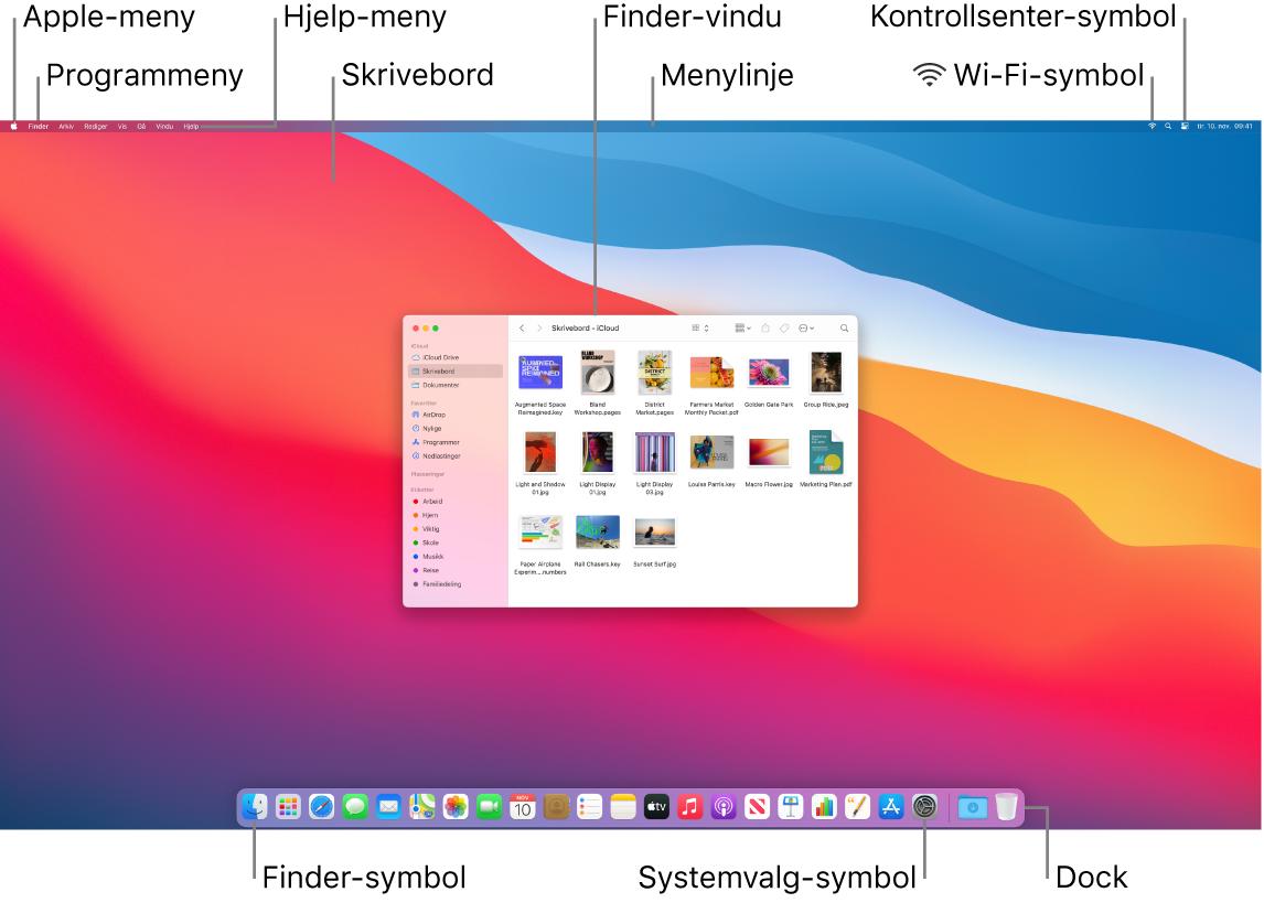 Mac-skjerm med Apple-menyen, programmenyen, Hjelp-menyen, skrivebordet, menylinjen, et Finder-vindu, Wi-Fi-symbolet, Kontrollsenter-symbolet, Finder-symbolet, Systemvalg-symbolet og Dock.