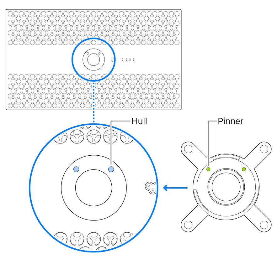Baksiden av ProDisplayXDR og en adapter.