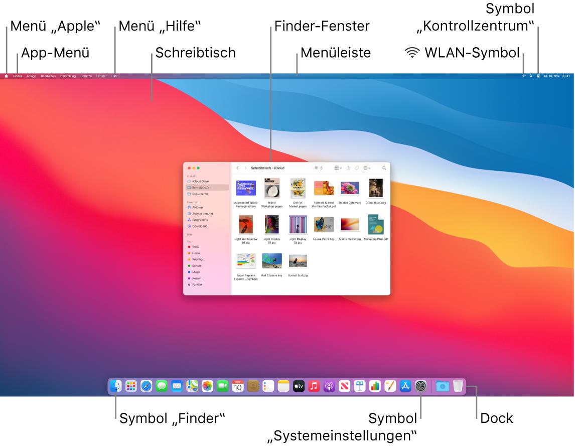 """Mac-Bildschirm mit Menü """"Apple"""", App-Menü, Menü """"Hilfe"""", Schreibtisch, Menüleiste, Finder-Fenster, WLAN-Symbol, Kontrollzentrum-Symbol, Finder-Symbol, Systemeinstellungen und Dock."""