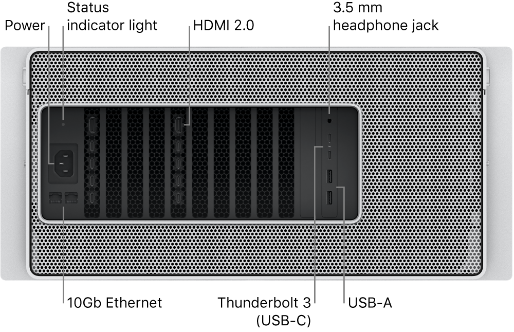 The back view of Mac Pro showing the Power port, a status indicator light, two HDMI 2.0 port, 3.5 mm headphone jack, two 10 Gigabit Ethernet ports, two Thunderbolt3 (USB-C) ports, and two USB-A ports.