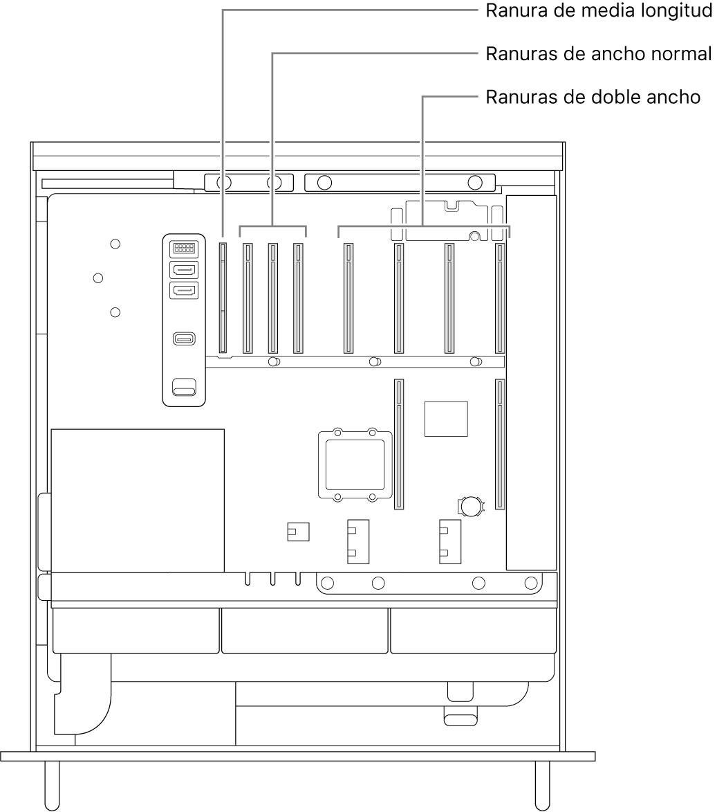 Vista lateral de la Mac Pro abierta con indicaciones mostrando dónde se ubican las cuatro ranuras de doble ancho, las tres de ancho normal y la de media longitud.