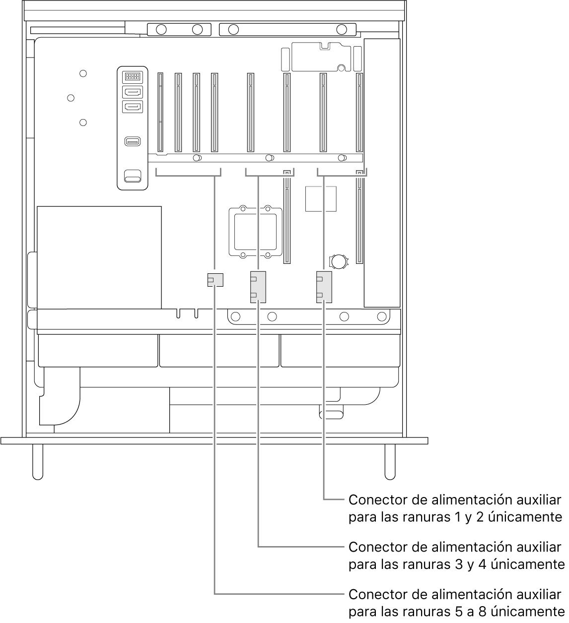 Vista lateral de la Mac Pro abierta con indicaciones mostrando ranuras con sus conectores de alimentación auxiliares correspondientes.