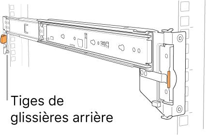 Une glissière illustrant l'emplacement des tiges du rail arrière.