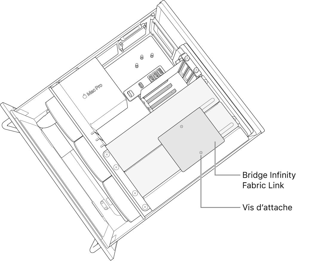 Une carte d'interconnexion installée entre deux modules Radeon Pro VegaII.