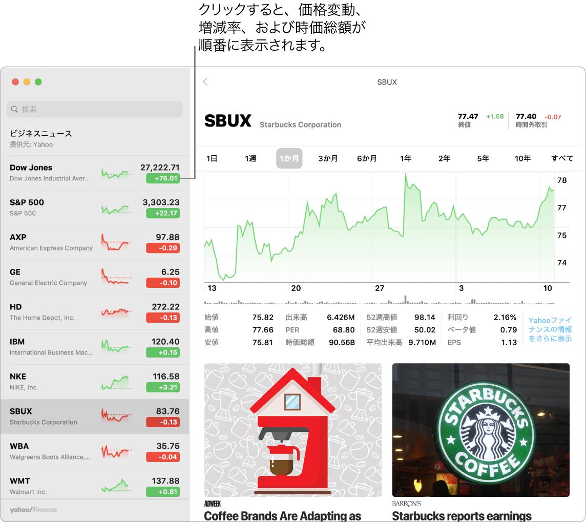 「株価」画面。選択した銘柄に関する情報と記事が表示されています。