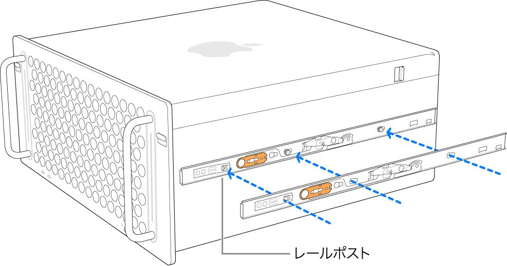 Mac Pro。インナーレールがMac Proの側面に取り付けられています。
