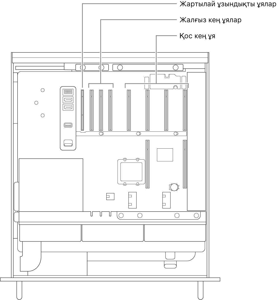 Төрт екілік кең ұяның, үш бірлік кең ұяның және жартылай ұзындықты ұяның орналасқан жерін көрсететін тілше деректері бар ашық Mac Pro компьютерінің бүйірі.