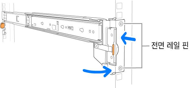 전면 레일 핀의 위치를 표시하는 레일 어셈블리.
