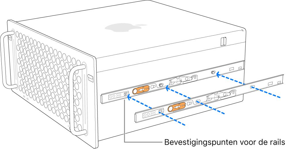 MacPro waarbij een binnenste rail aan de zijkant wordt bevestigd.