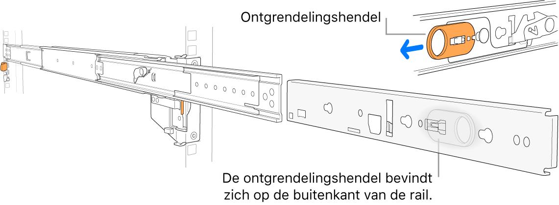 Een uitgetrokken rail. De ontgrendelingshendel is gemarkeerd.