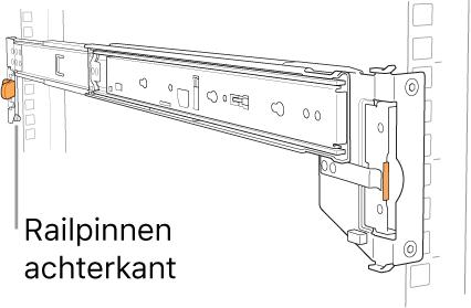 Rail waarop de locatie van de achterste pinnen wordt aangegeven.