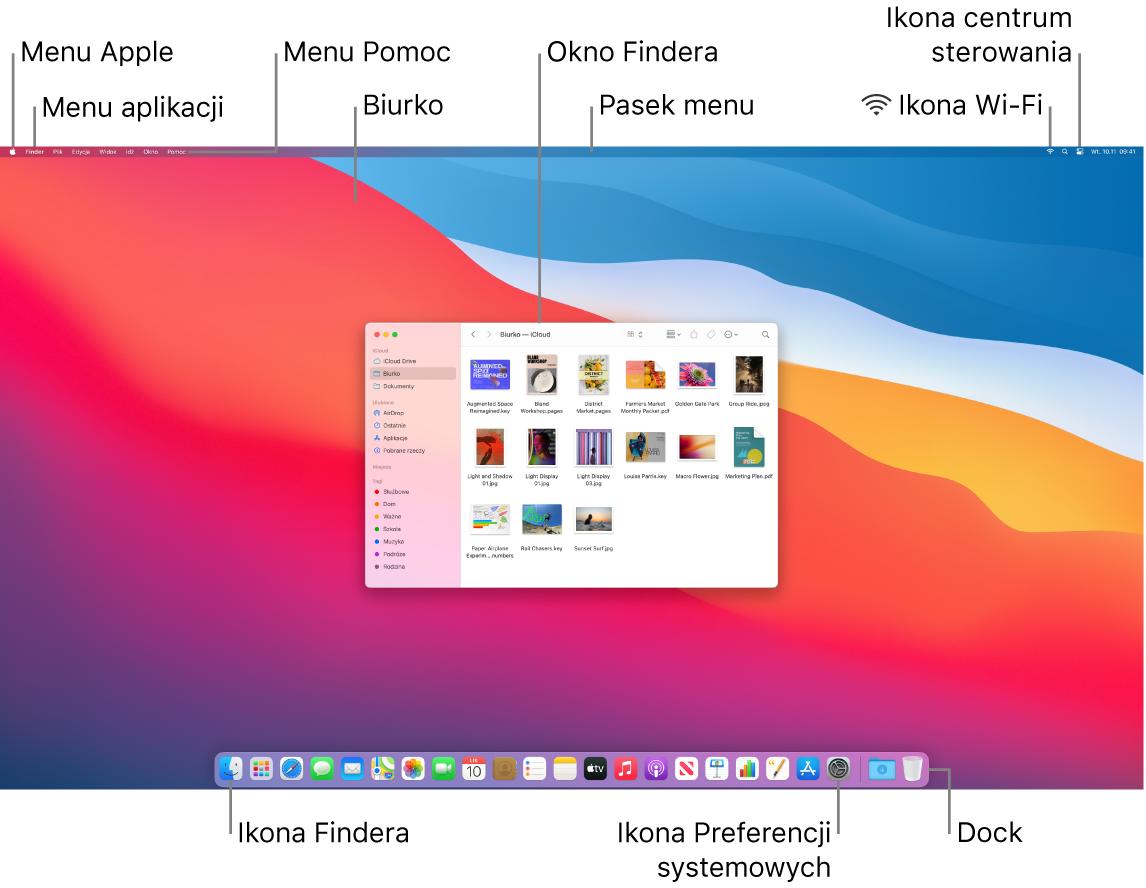 Ekran Maca zopisami wskazującymi menu Apple, menu aplikacji, menu Pomoc, Biurko, pasek menu, okno Findera, ikonę Wi-Fi, ikonę centrum sterowania, ikonę Findera, ikonę Preferencji systemowych oraz Dock.