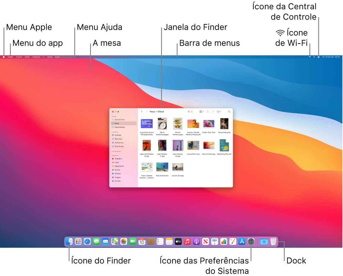 Tela do Mac mostrando menu Apple, menu do app, menu Ajuda, mesa, barra de menus, janela do Finder, ícone do Wi-Fi, ícone da Central de Controle, ícone do Finder, ícone das Preferências do Sistema e Dock.
