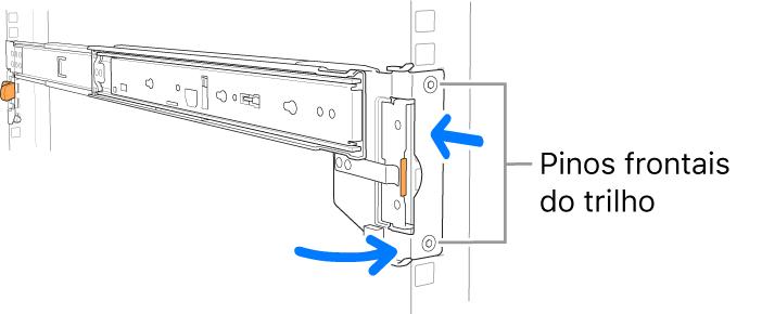 Kit de montagem de trilho ilustrando a localização dos pinos frontais do trilho.