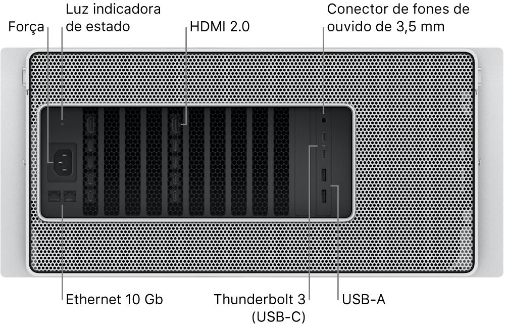 Vista traseira do Mac Pro mostrando a porta de Alimentação, uma luz indicadora de estado, duas portas HDMI 2.0, conector de 3,5 mm para fone de ouvido, duas portas Ethernet de 10 Gigabits, duas portas Thunderbolt3 (USB-C) e duas portas USB-A.