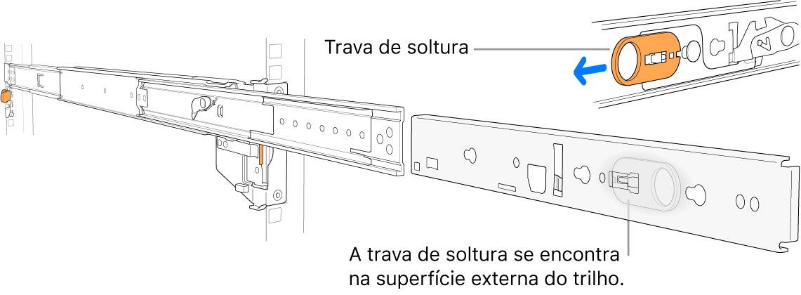 Um kit de montagem de trilho estendido destacando a trava de soltura.
