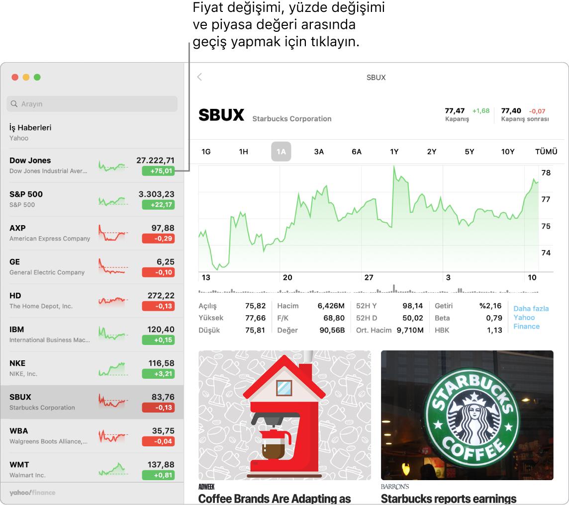 Seçilen hisse senedi hakkındaki bilgileri ve yazıları gösteren bir Borsa ekranı.