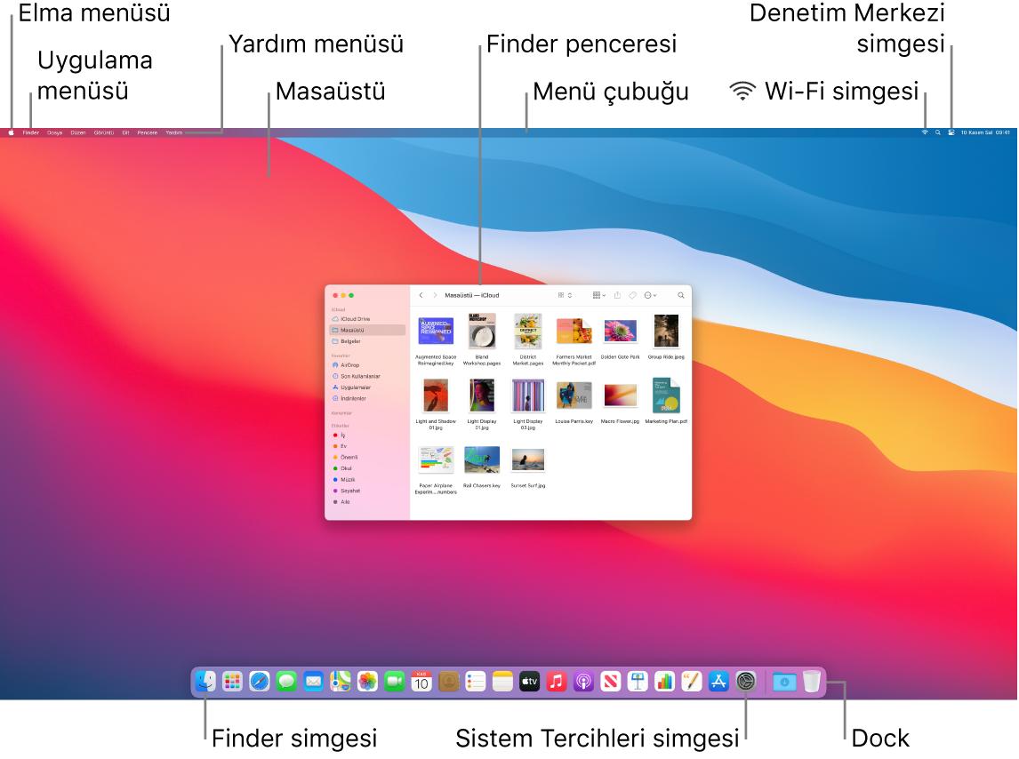 Elma menüsünü, uygulama menüsünü, Yardım menüsünü, masaüstünü, menü çubuğunu, bir Finder penceresini, Wi-Fi simgesini, Denetim Merkezi simgesini, Finder simgesini, Sistem Tercihleri simgesini ve Dock'u gösteren bir Mac ekranı.