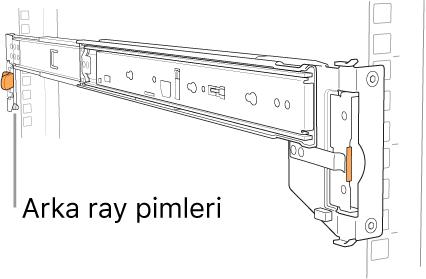 Arka ray pimlerinin konumunun gösterildiği ray tertibatı.