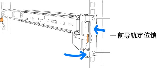 导轨套件,标示了前导轨定位销的位置。
