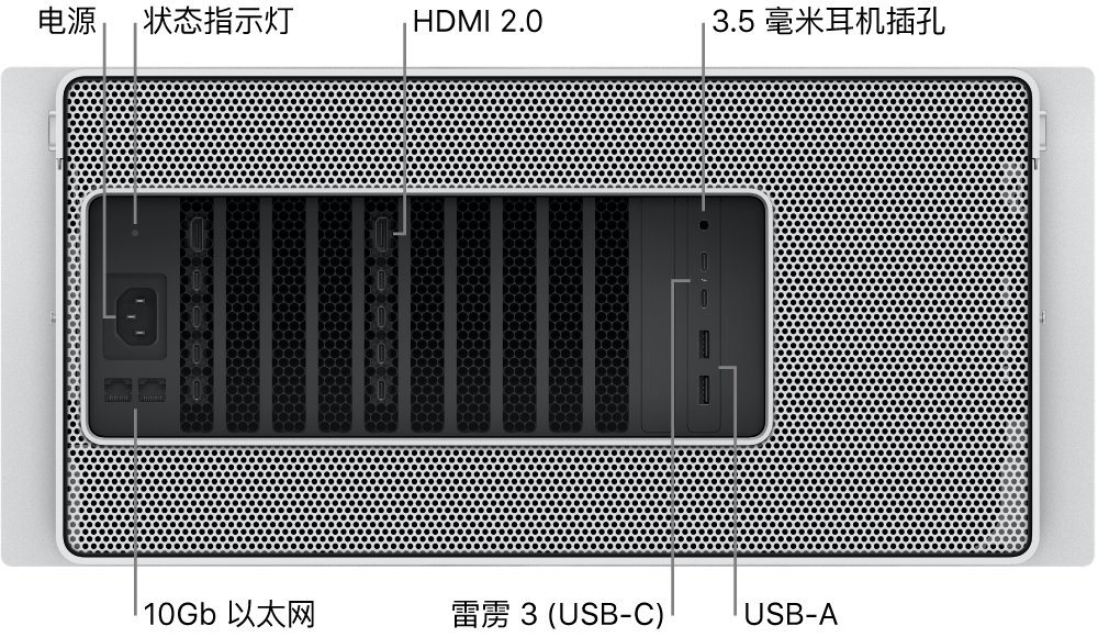 Mac Pro 的背面视图,显示电源端口、状态指示灯、两个 HDMI 2.0 端口、3.5 毫米耳机插孔、两个 10Gb 以太网端口、两个雷雳3 (USB-C) 端口和两个 USB-A 端口。