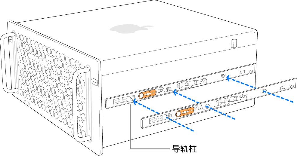 内部导轨正在连接到其侧面的 Mac Pro。
