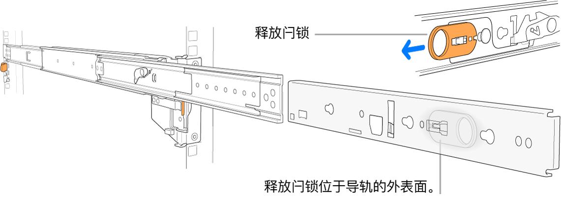 伸长的导轨套件,标注了释放闩锁。