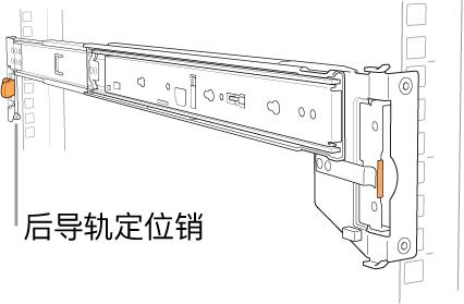 导轨套件,标示了后导轨定位销的位置。