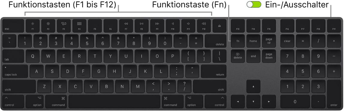 Das MagicKeyboard mit Funktionstaste (Fn) unten links und dem Ein-/Ausschalter oben rechts auf der Tastatur