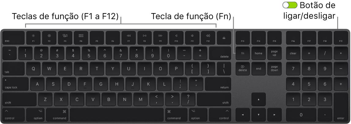 MagicKeyboard a mostrar a tecla de função (Fn) no canto inferior esquerdo e o botão de ligar/desligar no canto superior direito do teclado.