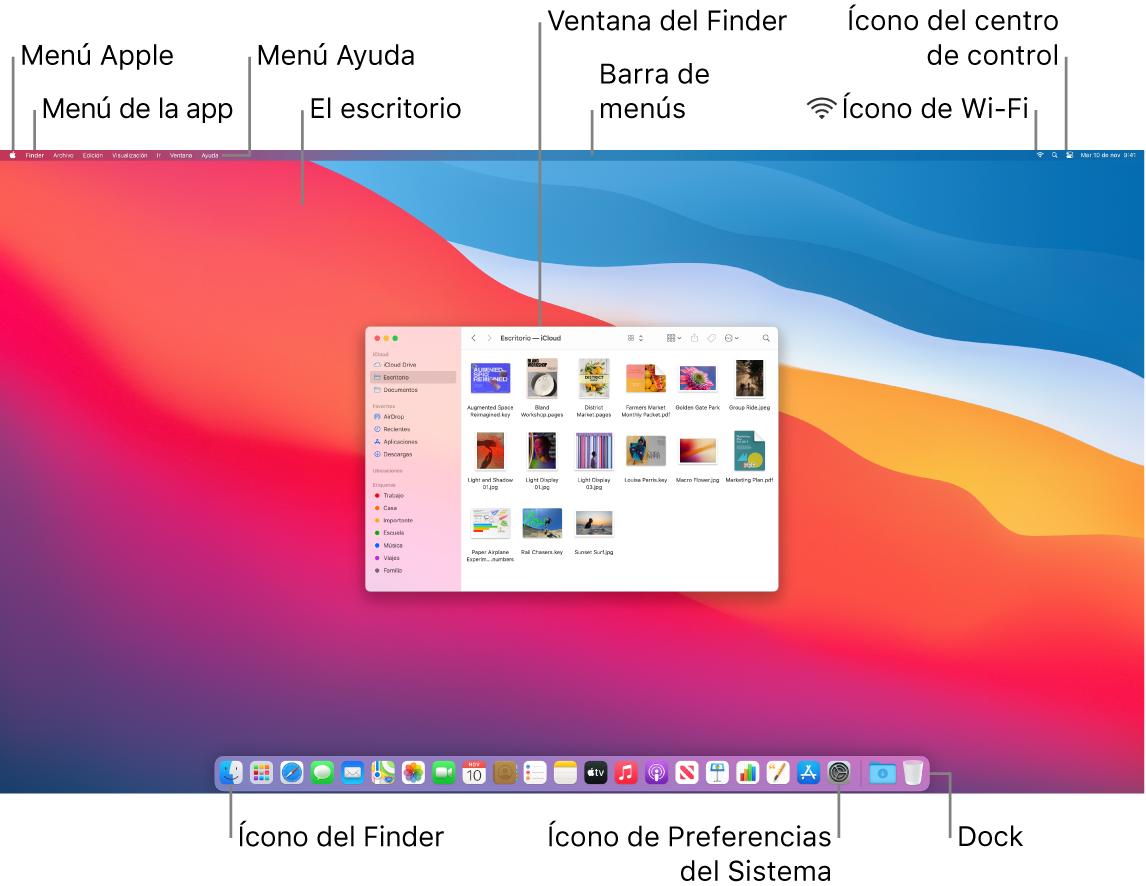 Pantalla de una Mac mostrando el menú Apple, el menú de la app, el menú de Ayuda, el escritorio, la barra de menús, una ventana del Finder el ícono de Wi-Fi, el ícono del centro de control, el ícono del Finder, el ícono de Preferencias del Sistema y el Dock.