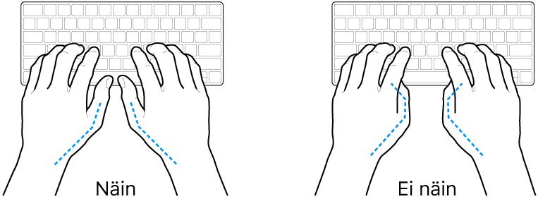 Kädet näppäimistön yllä havainnollistavat peukaloiden oikeaoppista ja virheellistä asentoa.